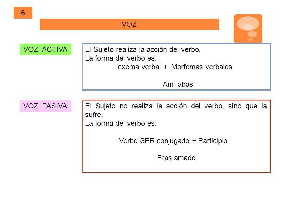 6 VOZ VOZ ACTIVA El Sujeto realiza la acción del verbo.