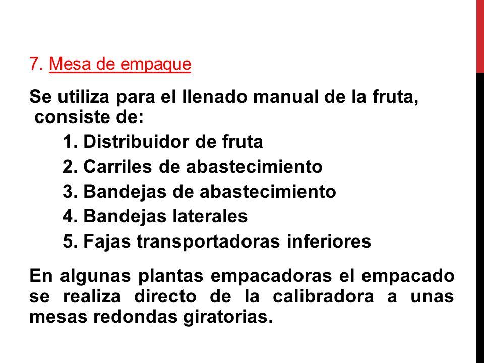 7. Mesa de empaque Se utiliza para el llenado manual de la fruta, consiste de: 1. Distribuidor de fruta 2. Carriles de abastecimiento 3. Bandejas de a