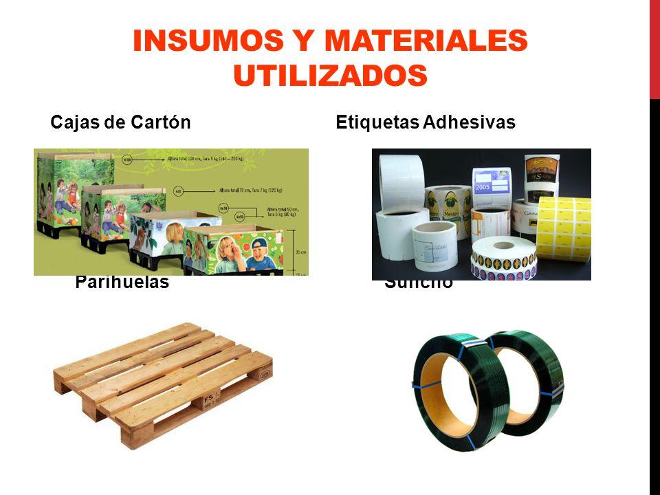 INSUMOS Y MATERIALES UTILIZADOS Cajas de Cartón Etiquetas Adhesivas Parihuelas Suncho