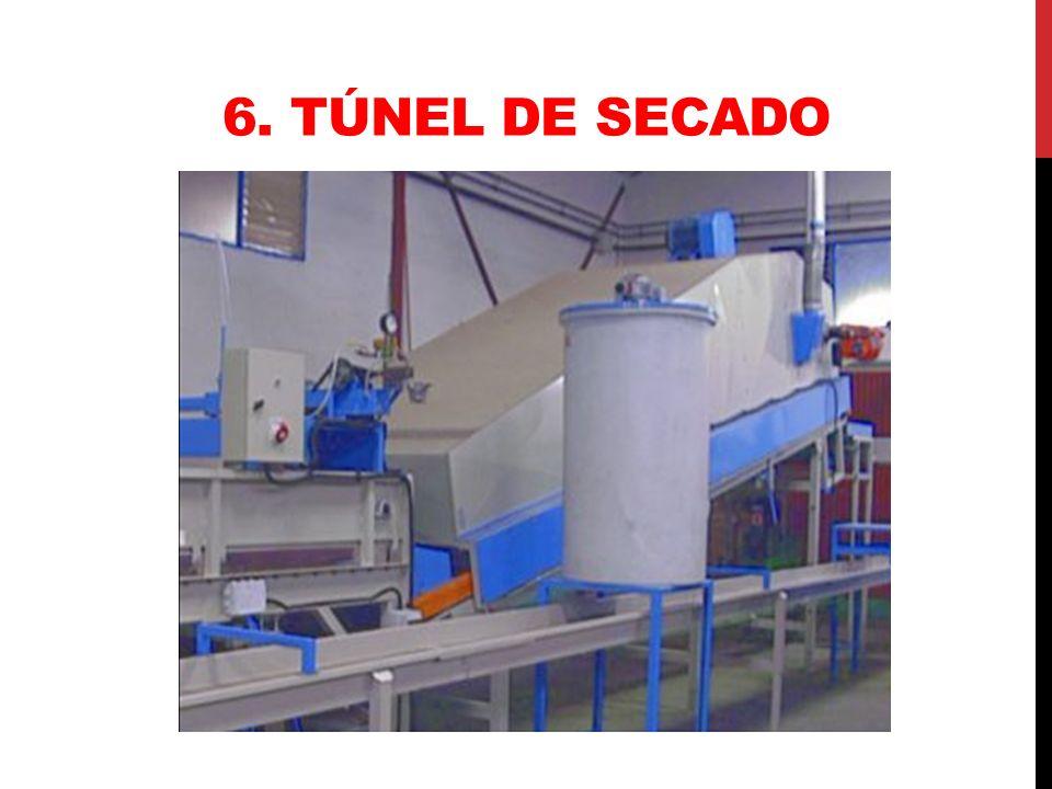 7.Mesa de empaque Se utiliza para el llenado manual de la fruta, consiste de: 1.