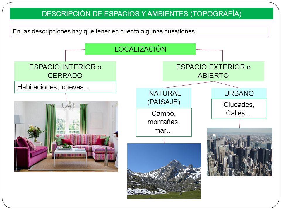 DESCRIPCIÓN DE ESPACIOS Y AMBIENTES (TOPOGRAFÍA) En las descripciones hay que tener en cuenta algunas cuestiones: LOCALIZACIÓN ESPACIO INTERIOR o CERR