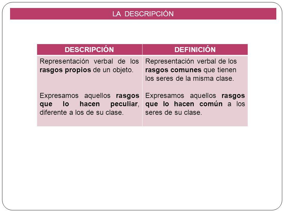 DESCRIPCIÓN DE PERSONAJES DESCRIPCIÓN FÍSICA (PROSOPOGRAFÍA) DESCRIPCIÓN PSICOLÓGICA (ETOPEYA) RETRATO