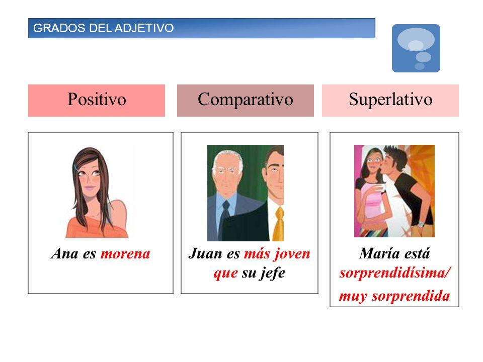 PositivoComparativoSuperlativo Ana es morenaJuan es más joven que su jefe María está sorprendidísima/ muy sorprendida GRADOS DEL ADJETIVO