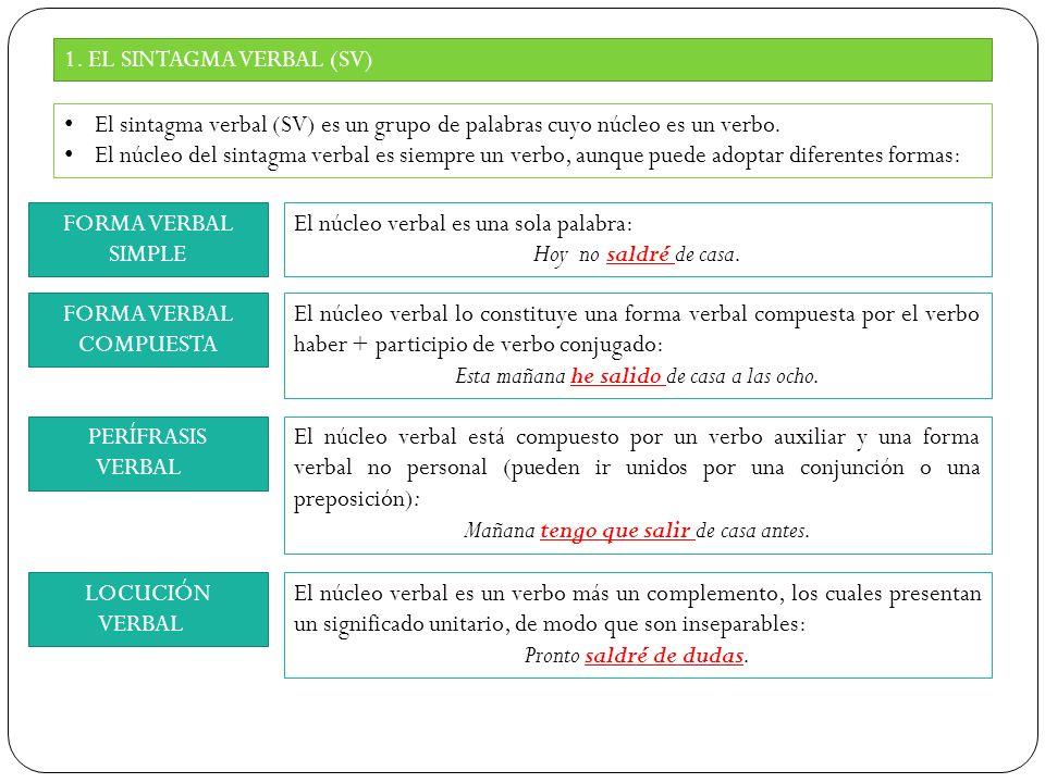 2.PREDICADO NOMINAL Y PREDICADO VERBAL El sintagma verbal desempeña la función de PREDICADO.