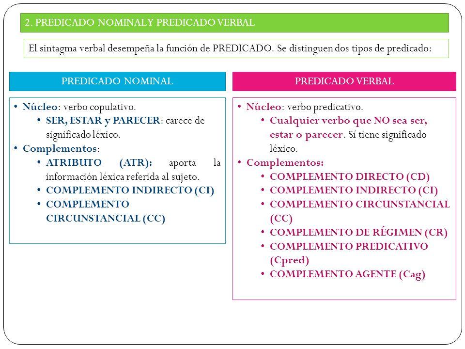 CÓMO RECONOCER EL COMPLEMENTO AGENTE Es un S.PREPOSICIONAL introducido por la preposición POR.