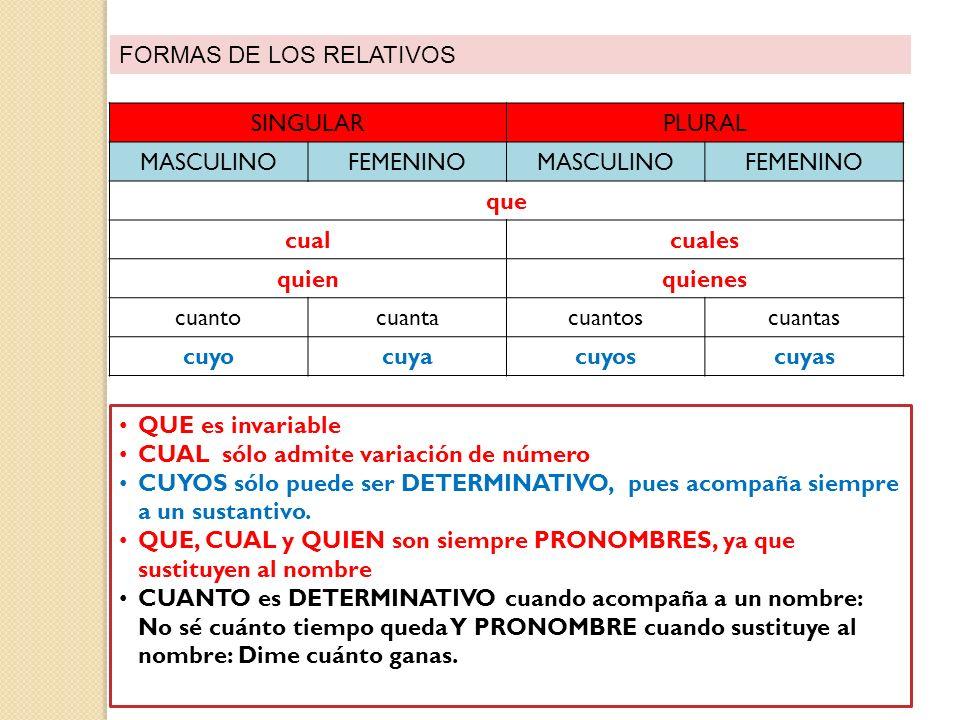 FORMAS DE LOS RELATIVOS SINGULARPLURAL MASCULINOFEMENINOMASCULINOFEMENINO que cualcuales quienquienes cuantocuantacuantoscuantas cuyocuyacuyoscuyas QU