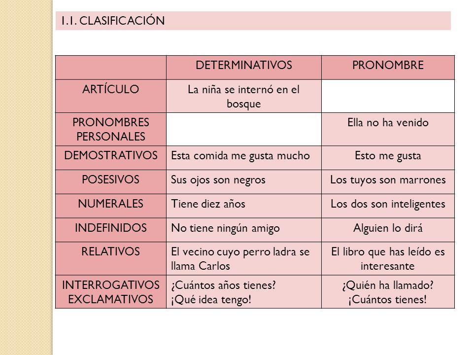 1.2 FORMA Los determinativos y los pronombres son PALABRAS VARIABLES.