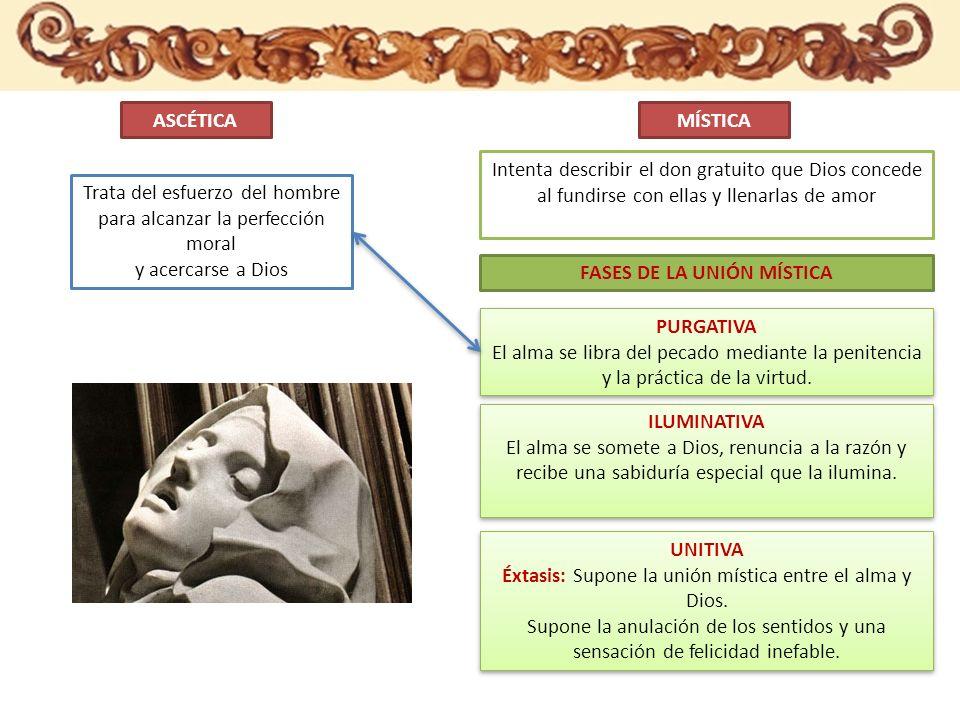 LA MÍSTICA ESPAÑOLA ASCÉTICA Trata del esfuerzo del hombre para alcanzar la perfección moral y acercarse a Dios MÍSTICA Intenta describir el don gratu