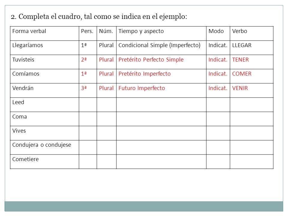 2. Completa el cuadro, tal como se indica en el ejemplo: Forma verbalPers.Núm.Tiempo y aspectoModoVerbo Llegaríamos1ªPluralCondicional Simple (Imperfe