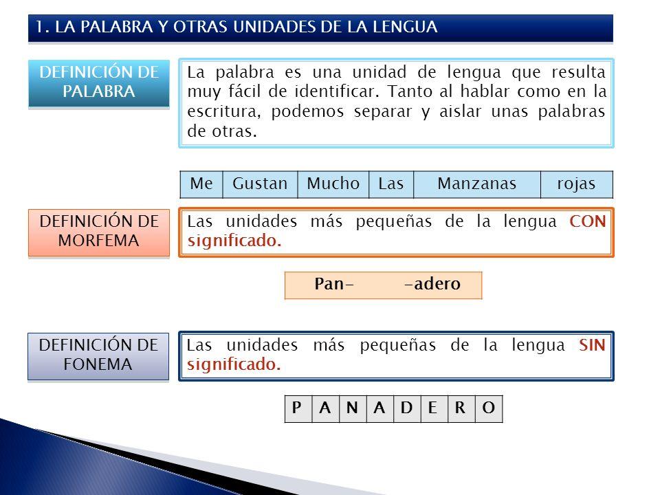 2- CLASES DE MORFEMAS CLASESDEMORFEMASCLASESDEMORFEMAS CLASESDEMORFEMASCLASESDEMORFEMAS MORFEMAS LÉXICOS (LEXEMAS) MORFEMAS LÉXICOS (LEXEMAS) Tienen SIGNIFICADO LÉXICO, el cual viene definido en el diccionario.