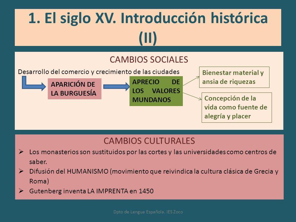 CAMBIOS SOCIALES Desarrollo del comercio y crecimiento de las ciudades Dpto de Lengua Española. IES Zoco 1. El siglo XV. Introducción histórica (II) A