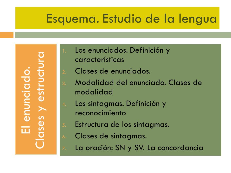 Esquema. Estudio de la lengua El enunciado. Clases y estructura 1. Los enunciados. Definición y características 2. Clases de enunciados. 3. Modalidad