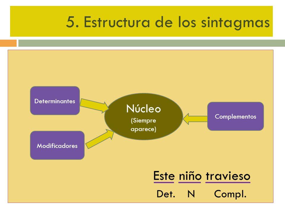 5. Estructura de los sintagmas Este niño travieso Det. N Compl. Núcleo (Siempre aparece) Determinantes Modificadores Complementos