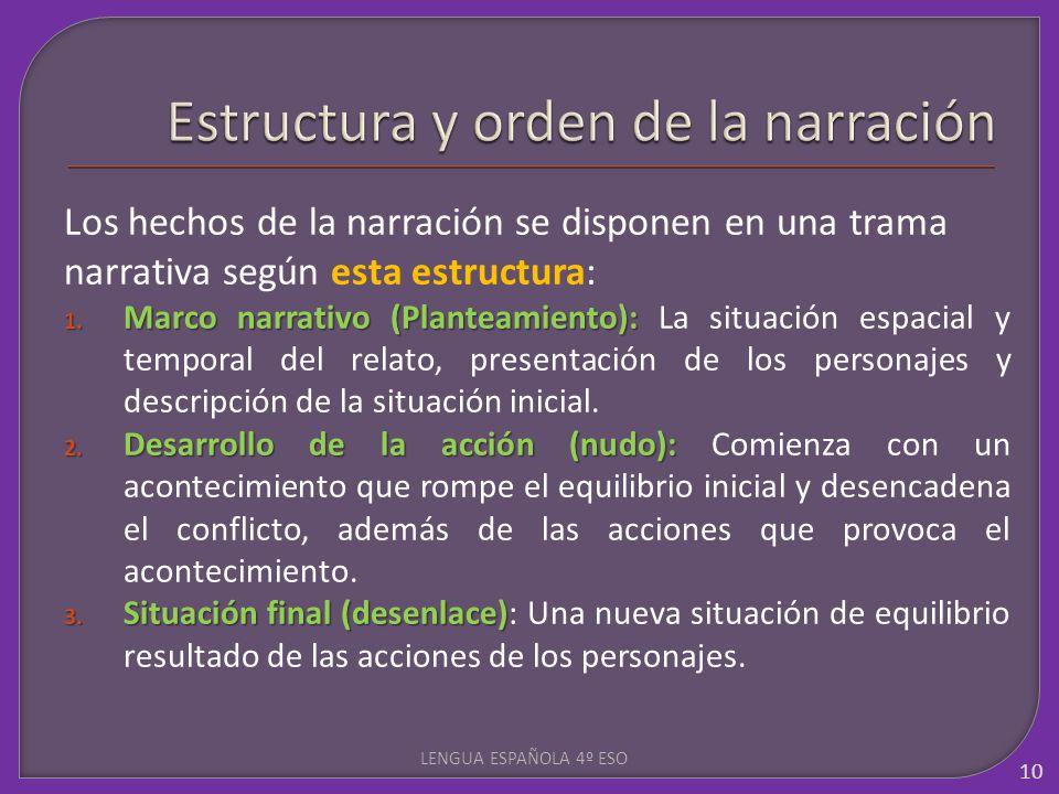 Los hechos de la narración se disponen en una trama narrativa según esta estructura: 1. Marco narrativo (Planteamiento): 1. Marco narrativo (Planteami