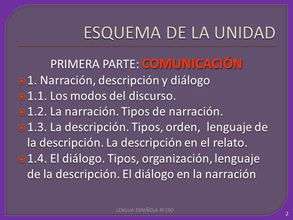 COMUNICACIÓN PRIMERA PARTE: COMUNICACIÓN 1. Narración, descripción y diálogo 1.1. Los modos del discurso. 1.2. La narración. Tipos de narración. 1.3.