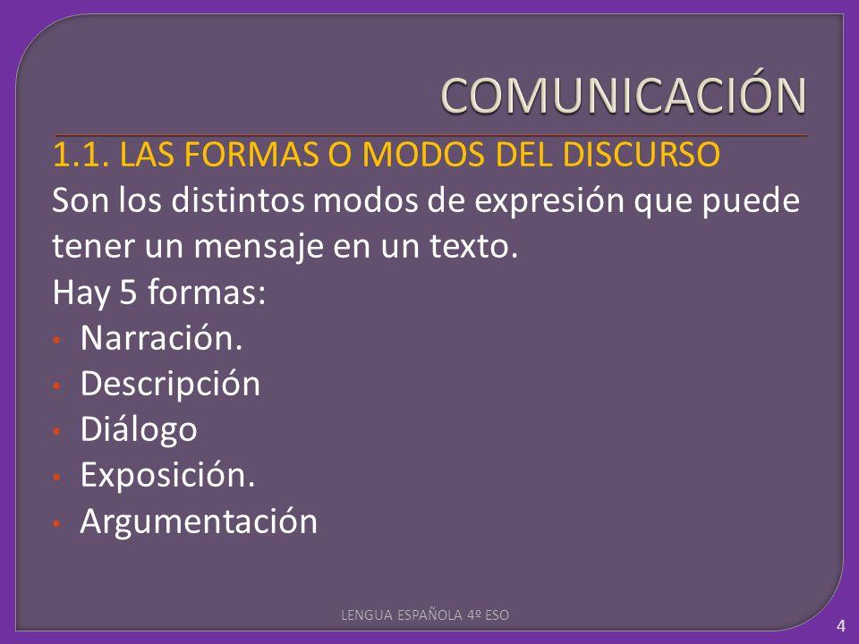 1.1. LAS FORMAS O MODOS DEL DISCURSO Son los distintos modos de expresión que puede tener un mensaje en un texto. Hay 5 formas: Narración. Descripción