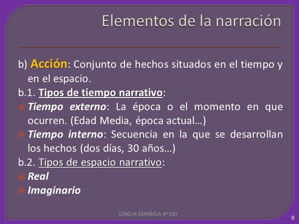 Acción b) Acción : Conjunto de hechos situados en el tiempo y en el espacio. Tipos de tiempo narrativo b.1. Tipos de tiempo narrativo: Tiempo externo: