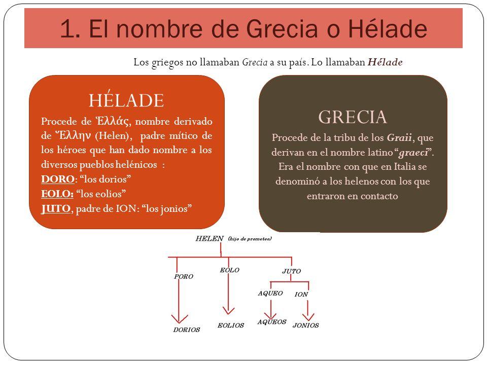 1. El nombre de Grecia o Hélade Los griegos no llamaban Grecia a su país. Lo llamaban Hélade HÉLADE Procede de λλάς, nombre derivado de λλην (Helen),
