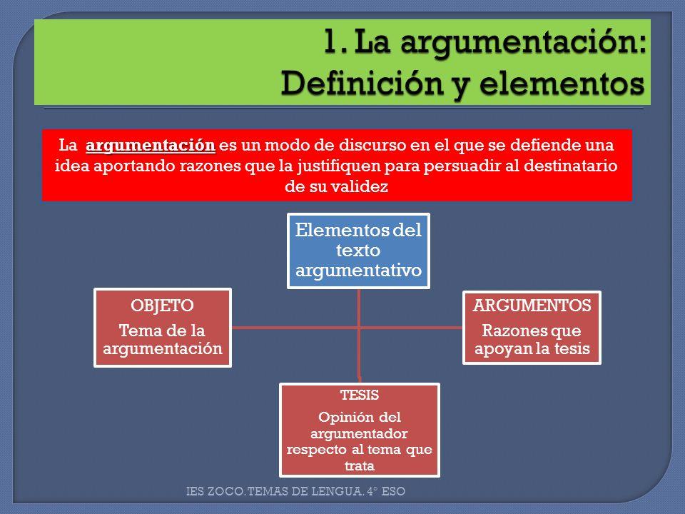 argumentación La argumentación es un modo de discurso en el que se defiende una idea aportando razones que la justifiquen para persuadir al destinatar