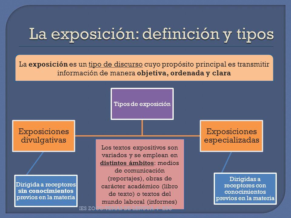 Tipos de exposición Exposiciones divulgativas Dirigida a receptores sin conocimientos previos en la materia Exposiciones especializadas Dirigidas a re