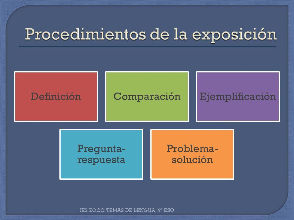 DefiniciónComparaciónEjemplificación Pregunta- respuesta Problema- solución IES ZOCO. TEMAS DE LENGUA. 4º ESO