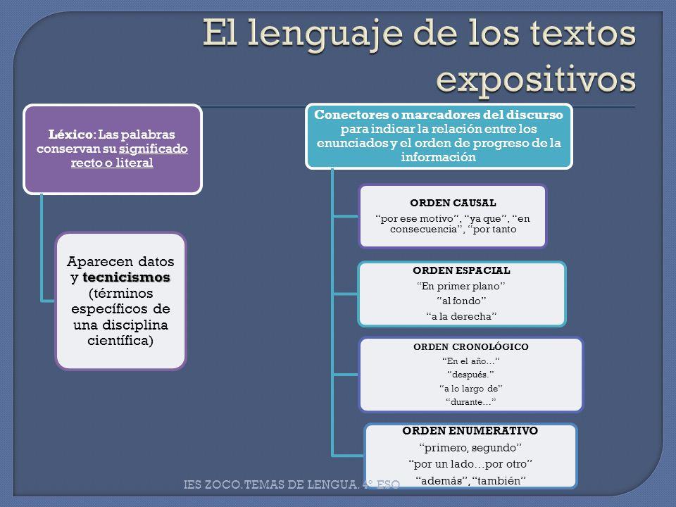 Léxico: Las palabras conservan su significado recto o literal tecnicismos Aparecen datos y tecnicismos (términos específicos de una disciplina científ