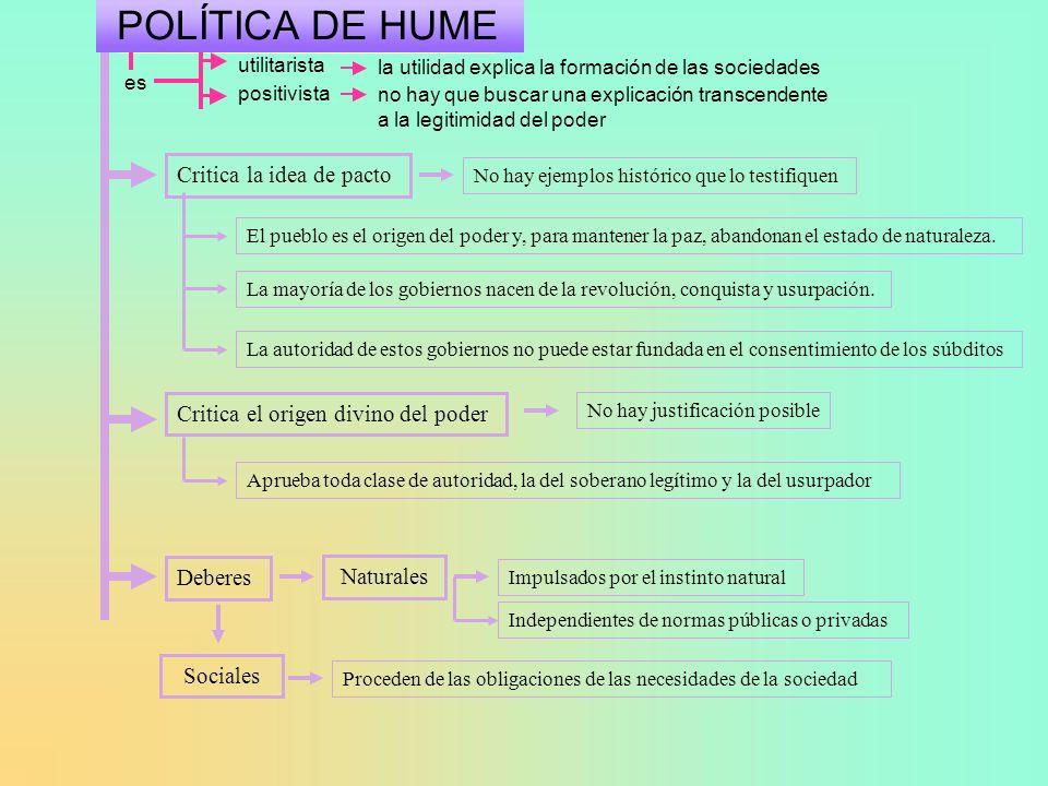 POLÍTICA DE HUME es utilitarista la utilidad explica la formación de las sociedades positivista no hay que buscar una explicación transcendente a la l