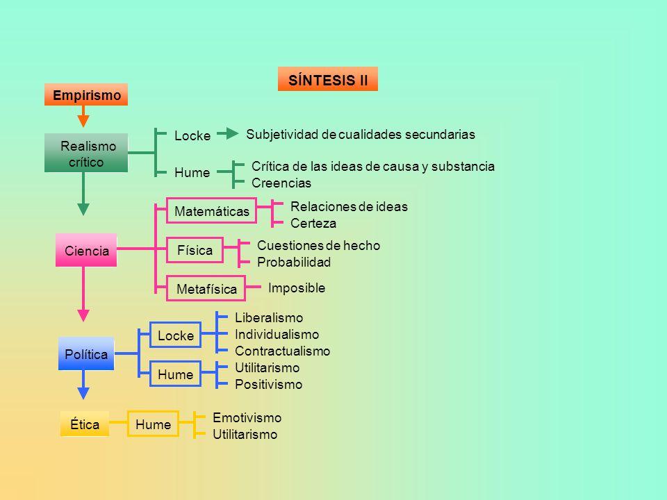 Hume SÍNTESIS II Empirismo Realismo crítico Locke Subjetividad de cualidades secundarias Hume Crítica de las ideas de causa y substancia Creencias Cie