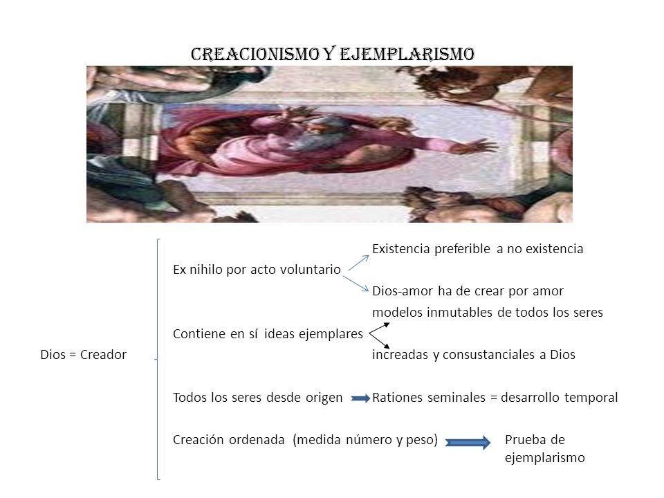 CREACIONISMO Y EJEMPLARISMO Existencia preferible a no existencia Ex nihilo por acto voluntario Dios-amor ha de crear por amor modelos inmutables de t