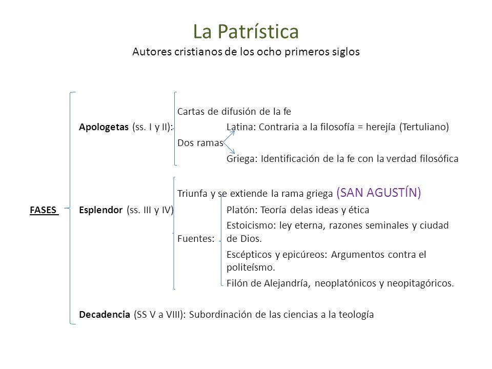 La Patrística Autores cristianos de los ocho primeros siglos Cartas de difusión de la fe Apologetas (ss. I y II):Latina: Contraria a la filosofía = he