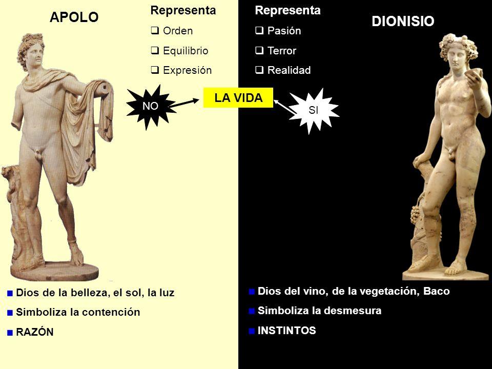 APOLO DIONISIO Representa Orden Equilibrio Expresión Representa Pasión Terror Realidad SI NO LA VIDA Dios del vino, de la vegetación, Baco Simboliza l