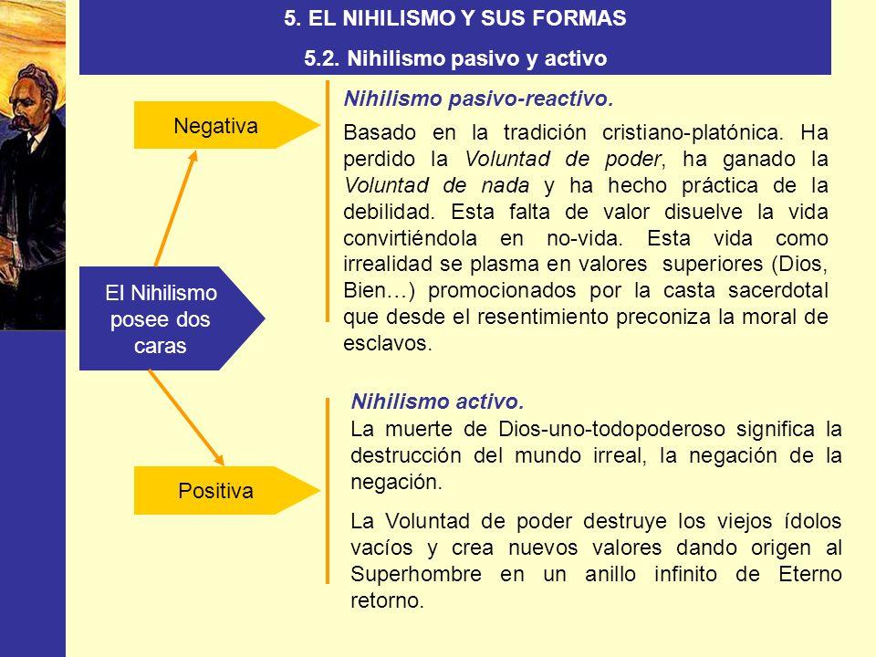 El Nihilismo posee dos caras Negativa Positiva Nihilismo pasivo-reactivo. Nihilismo activo. Basado en la tradición cristiano-platónica. Ha perdido la