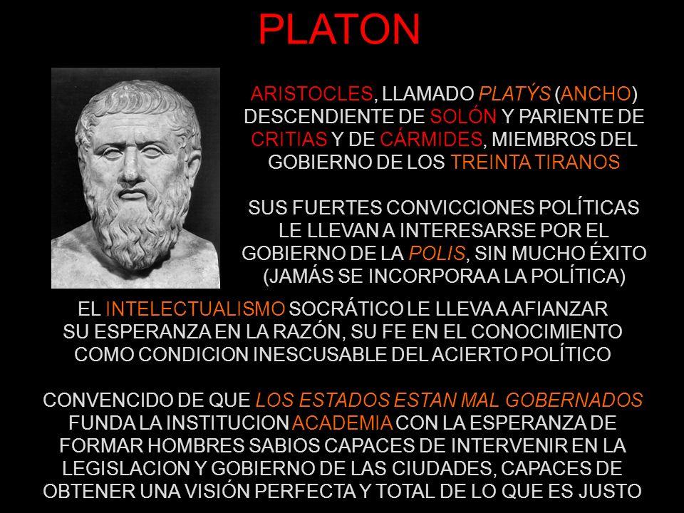 PLATON ARISTOCLES, LLAMADO PLATÝS (ANCHO) DESCENDIENTE DE SOLÓN Y PARIENTE DE CRITIAS Y DE CÁRMIDES, MIEMBROS DEL GOBIERNO DE LOS TREINTA TIRANOS SUS