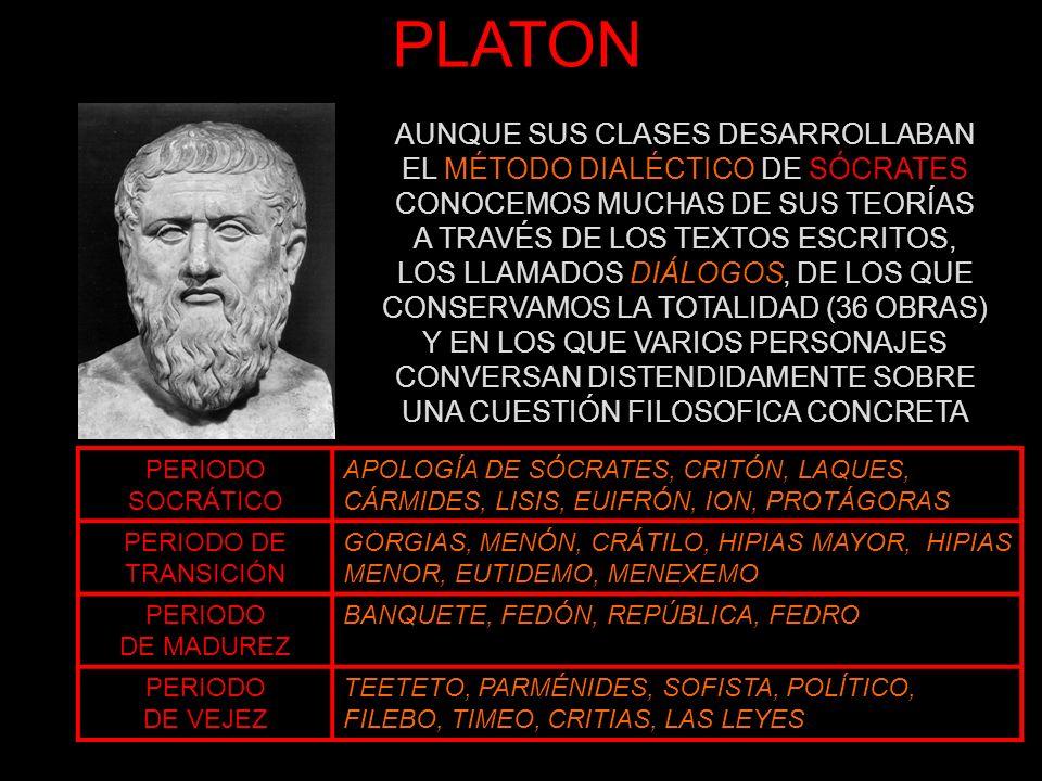 PLATON PERIODO SOCRÁTICO APOLOGÍA DE SÓCRATES, CRITÓN, LAQUES, CÁRMIDES, LISIS, EUIFRÓN, ION, PROTÁGORAS PERIODO DE TRANSICIÓN GORGIAS, MENÓN, CRÁTILO