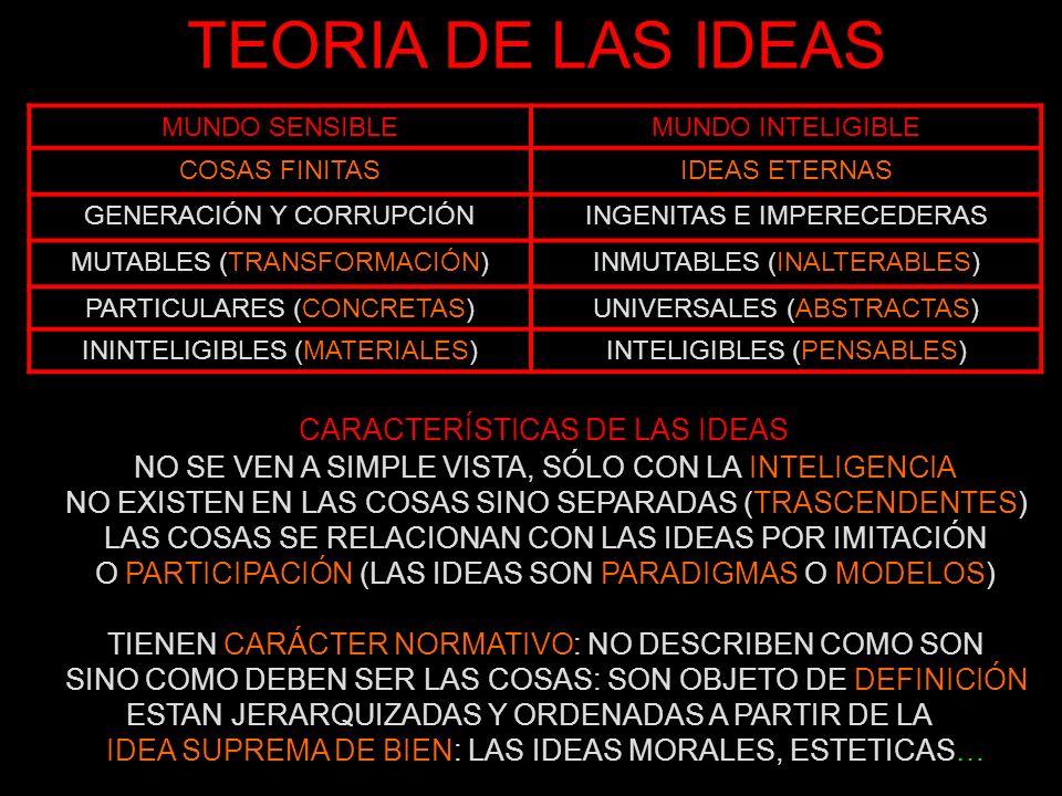 TEORIA DE LAS IDEAS CARACTERÍSTICAS DE LAS IDEAS NO SE VEN A SIMPLE VISTA, SÓLO CON LA INTELIGENCIA NO EXISTEN EN LAS COSAS SINO SEPARADAS (TRASCENDEN