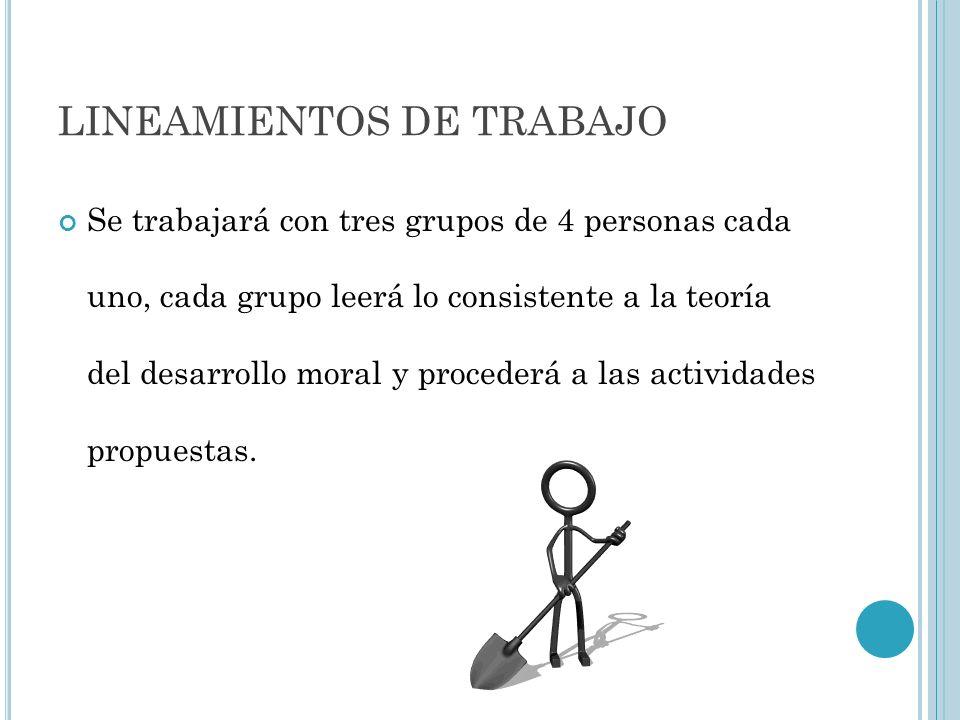 DESARROLLO Nivel I: Moral Preconvencional 1.El castigo y la obediencia 2.