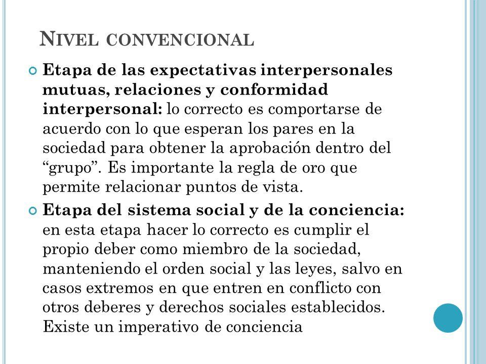 Etapa de las expectativas interpersonales mutuas, relaciones y conformidad interpersonal: lo correcto es comportarse de acuerdo con lo que esperan los