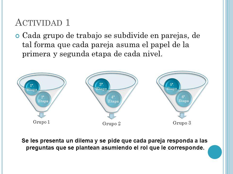 A CTIVIDAD 1 Cada grupo de trabajo se subdivide en parejas, de tal forma que cada pareja asuma el papel de la primera y segunda etapa de cada nivel. S