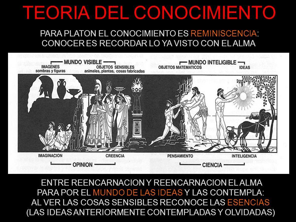 TEORIA DEL CONOCIMIENTO