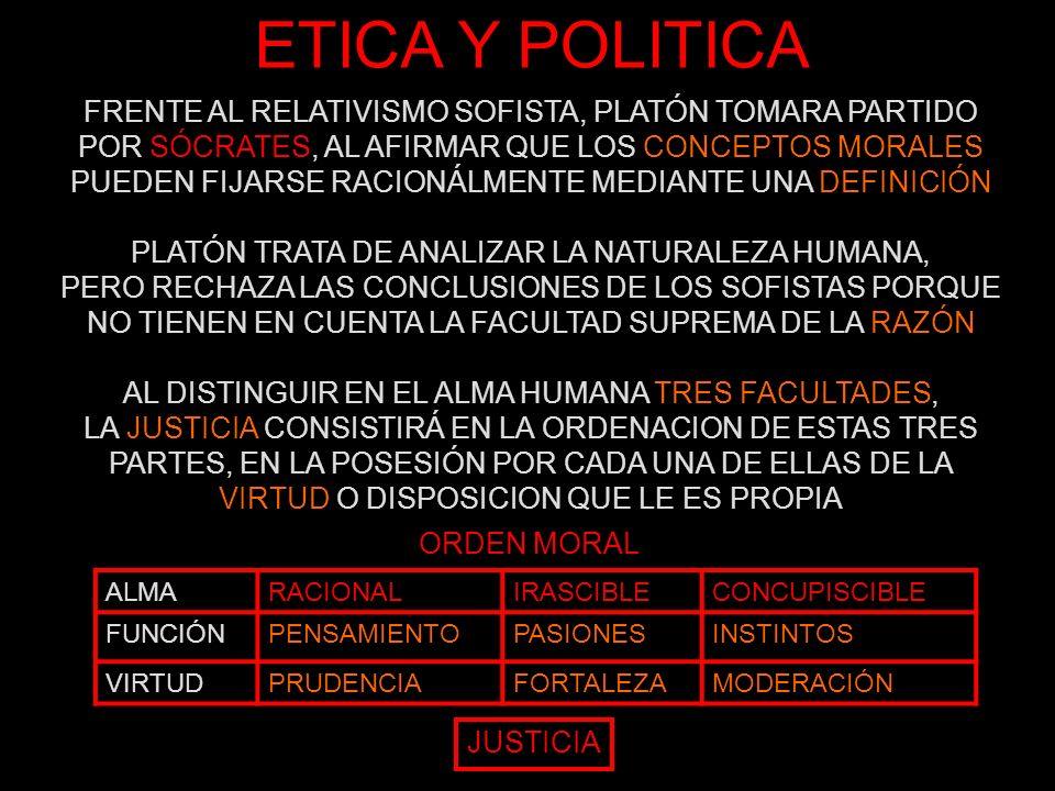 ETICA Y POLITICA ORDEN POLÍTICO JUSTICIA PLATÓN DISEÑA EN LA REPÚBLICA EL QUE PARA ÉL SERIA EL SISTEMA POLÍTICO IDEAL: SE TRATA DE UN ESTADO UTÓPICO COSTRUIDO DESDE LA PREMISA DE QUE LOS HOMBRE NO SON AUTOSUFICIENTES, POR LO QUE ES NECESARIA LA EXISTENCIA DE TRES CLASES SOCIALES DIFERENCIADAS, CADA UNA DE ELLAS CON SU PROPIA ACTIVIDAD O FUNCION ESPECÍFICA ESTE PRINCIPIO DE ESPECIALIZACIÓN FUNCIONAL IMPLICA QUE CADA INDIVIDUO Y CADA CLASE SOCIAL HAN DE DEDICARSE A LA FUNCIÓN O TAREA QUE LES ES PROPIA PARA ASI PODER MANTENER EL ANDAMIAJE SOCIAL Y CONSEGUIR REALIZAR LA JUSTICIA EN EL ESTADO ESTADOGOBERNANTESGUARDIANESTRABAJADORES FUNCIÓNGOBIERNODEFENSAPRODUCCIÓN VIRTUDPRUDENCIAFORTALEZAMODERACIÓN