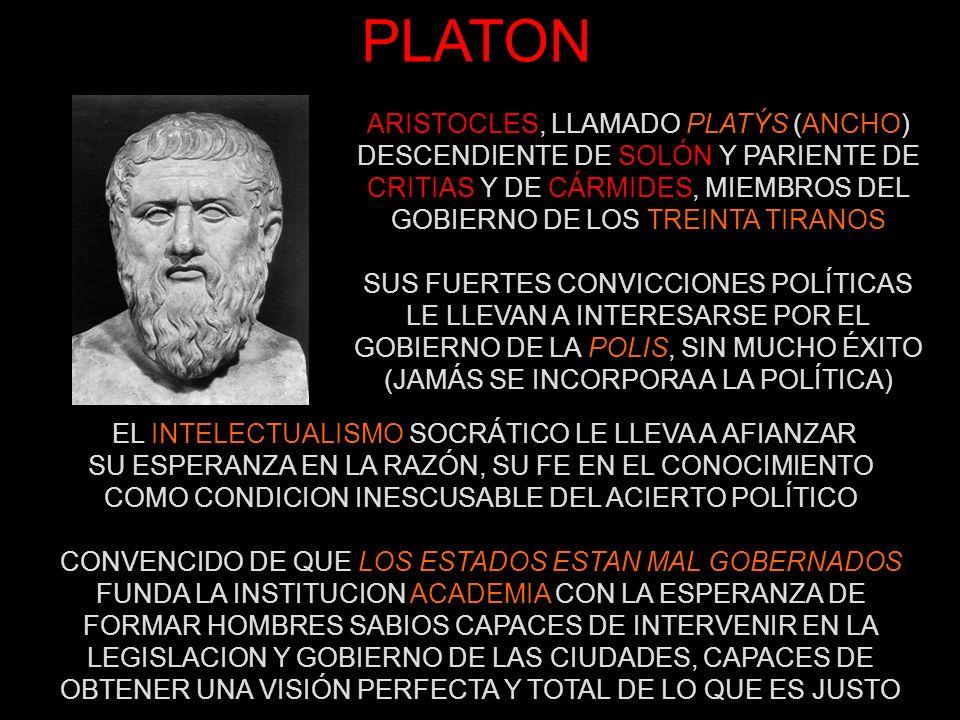 PLATON PERIODO SOCRÁTICO APOLOGÍA DE SÓCRATES, CRITÓN, LAQUES, CÁRMIDES, LISIS, EUIFRÓN, ION, PROTÁGORAS PERIODO DE TRANSICIÓN GORGIAS, MENÓN, CRÁTILO, HIPIAS MAYOR, HIPIAS MENOR, EUTIDEMO, MENEXEMO PERIODO DE MADUREZ BANQUETE, FEDÓN, REPÚBLICA, FEDRO PERIODO DE VEJEZ TEETETO, PARMÉNIDES, SOFISTA, POLÍTICO, FILEBO, TIMEO, CRITIAS, LAS LEYES AUNQUE SUS CLASES DESARROLLABAN EL MÉTODO DIALÉCTICO DE SÓCRATES CONOCEMOS MUCHAS DE SUS TEORÍAS A TRAVÉS DE LOS TEXTOS ESCRITOS, LOS LLAMADOS DIÁLOGOS, DE LOS QUE CONSERVAMOS LA TOTALIDAD (36 OBRAS) Y EN LOS QUE VARIOS PERSONAJES CONVERSAN DISTENDIDAMENTE SOBRE UNA CUESTIÓN FILOSOFICA CONCRETA