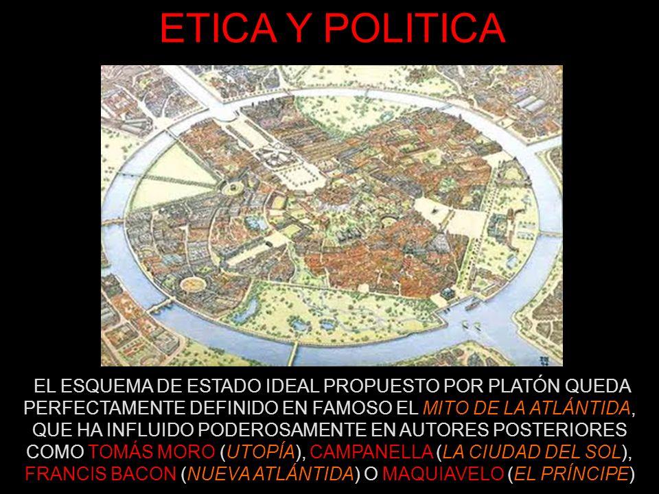 ETICA Y POLITICA EL ESTADO IDEAL QUE PLATÓN SUGIERE ES UN ESTADO ARISTOCRÁTICO, EN EL SENTIDO ORIGINAL DE LA PALABRA: ARISTÓS (LOS MEJORES) LOS QUE TIENEN ARETÉ (EXCELENCIA) PLATÓN OFRECE UNA LISTA DE LOS OTROS REGÍMENES POLÍTICOS EN TANTO QUE CUATRO POSIBLES ENFERMEDADES DEL ESTADO O DEGENERACIONES DEL ESTADO PERFECTO ENFERMEDADES DEL ESTADO FORMASORIGENGOBERNANTESCARACTERÍSTICAS TIMOCRACIA DEGENERACIÓN ARISTOCRACIA HOMBRES ACCIÓN CLASE MILITAR AMBICIÓN PERSONAL OLIGARQUIA DEGENERACIÓN TIMOCRACIA PODEROSOS ADINERADOS CODICIA PERSONAL EXPLOTACIÓN DEMOCRACIA DEGENERACIÓN OLIGARQUIA PUEBLO (MAYORÍAS) LIBERTAD IGUALDAD TIRANÍA DEGENERACIÓN DEMOCRACIA LIDER AMBICIOSO CARISMÁTICO TEMOR IMPOSICIÓN