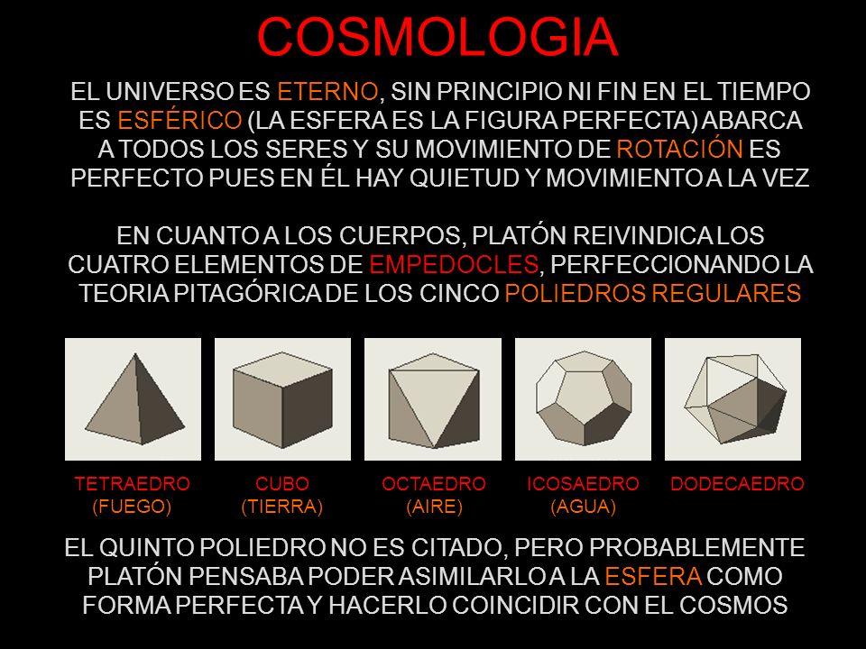 LOGICAONTOLOGIAEPISTEMEANTROPHOSETICAPOLITICAESTETICA TEORIA DE LOS UNIVERSALES DUALISMO ONTOLOGICO POSIBILIDAD DEL CONOCIMIENTO ABSOLUTO.