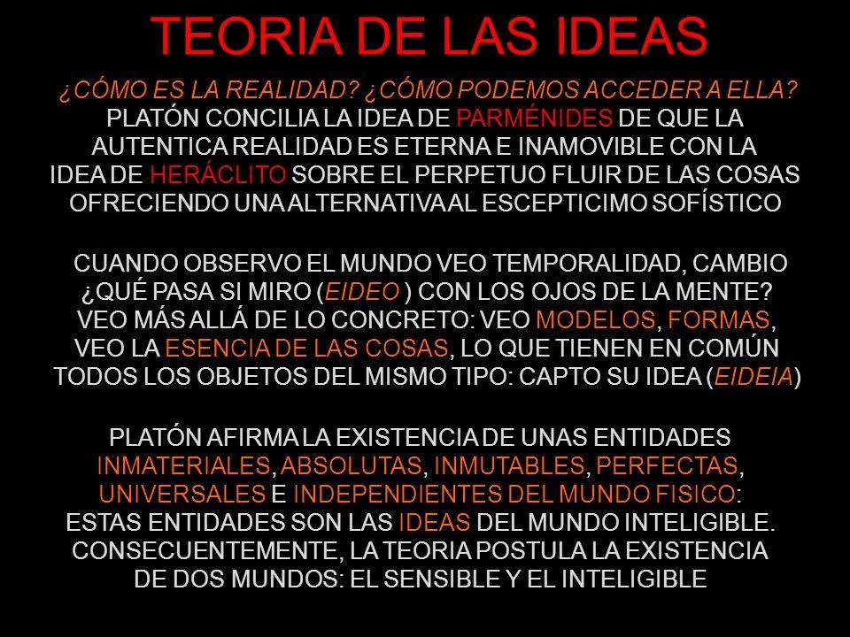TEORIA DE LAS IDEAS PLATÓN AFIRMA LA EXISTENCIA DE UNAS ENTIDADES INMATERIALES, ABSOLUTAS, INMUTABLES, PERFECTAS, UNIVERSALES E INDEPENDIENTES DEL MUNDO FISICO: ESTAS ENTIDADES SON LAS IDEAS DEL MUNDO INTELIGIBLE.