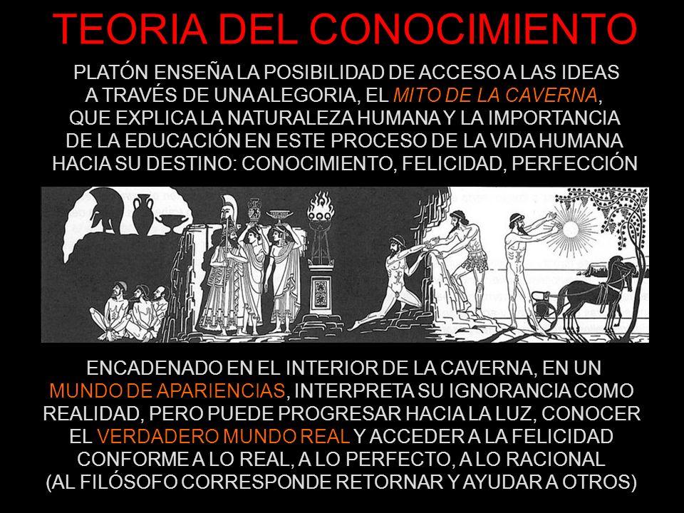 TEORIA DEL CONOCIMIENTO PLATÓN ENSEÑA LA POSIBILIDAD DE ACCESO A LAS IDEAS A TRAVÉS DE UNA ALEGORIA, EL MITO DE LA CAVERNA, QUE EXPLICA LA NATURALEZA