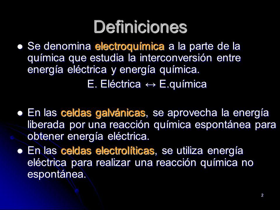13 Electrodo normal de Hidrógeno Eº = 0,00V
