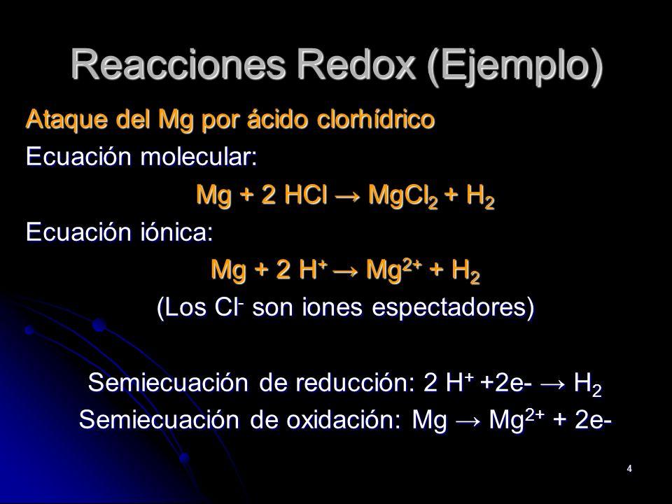 15 Calculo de la Fem de una pila En condiciones estándar (1M,25ºC), se suman los potenciales de cada electrodo, teniendo en cuenta si es una oxidación o reducción.