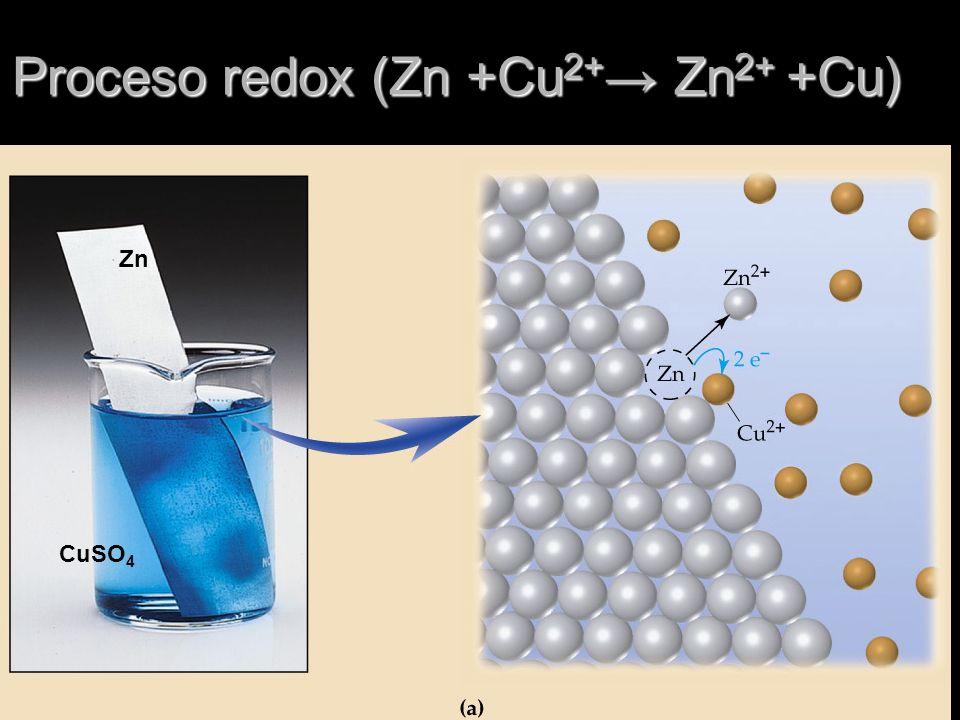 Ejemplos 16 1.Calcular la fem para la celda: Zn (s) + Cu 2+ (ac) Zn 2+ (ac) + Cu (s) 2.