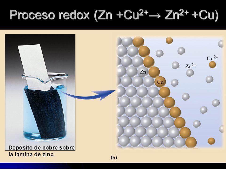 7 Celdas Galvánicas En el ejemplo anterior, los electrones se transfieren directamente desde el Zn al Cu 2+.