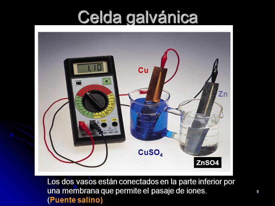 9 Celda Galvánica Puente salino Cobre (cátodo) Zinc (ánodo)